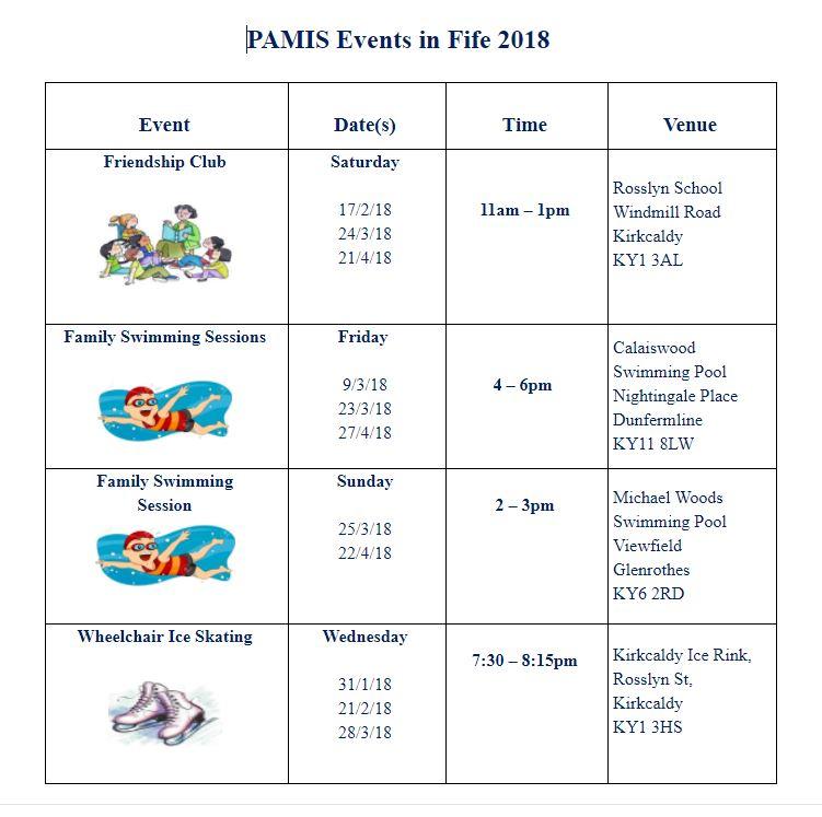 Fife Spring Activities Programme